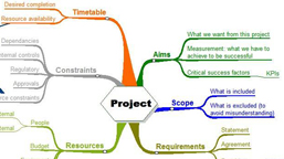 Project Planning, Document sharing